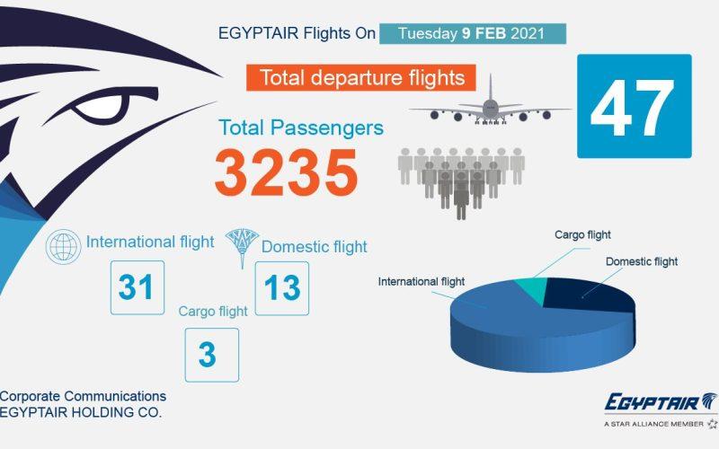 مصر للطيران تسير 47 رحلة دولية وداخلية وتجارية بمطار القاهرة غدًا